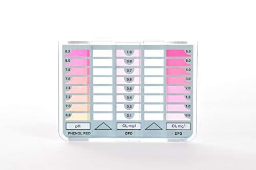 Pooltester Wassertester für Whirlpool oder Schwimmbad Chlorgehalt und pH-Wert