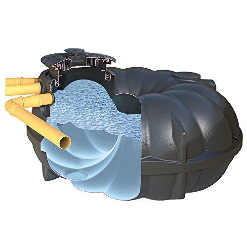 Zisterne 3000 Liter Regenwassertank NEO BASIC inkl Deckel TopCover - 35 Jahre Garantie - Kunststoff Kunststoffzisterne Komplettset