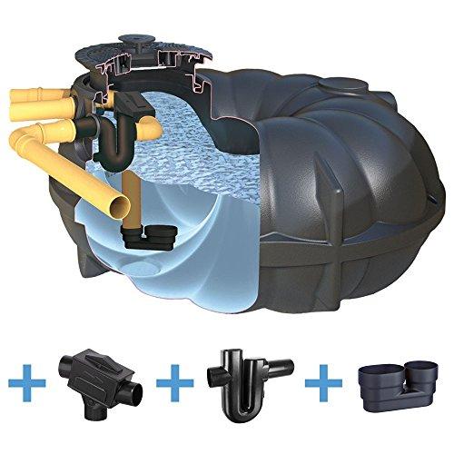 Zisterne 5000 Liter Regenwassertank NEO PROFI mit Deckel Filter ber Zulauf und Siphon - Kunststoff Kunststoffzisterne Komplettset