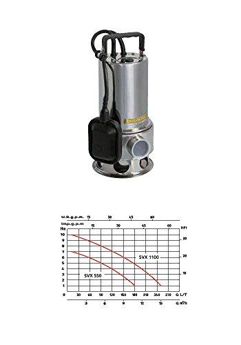 SPERONI EUROMATIC SVX-1100 Automatische Pumpe SUBMERSIBLE INOX 1100W DIVE HEAD 60MM 10MT PUMPING 250TMIN DIRTY DARK WATER Flotte ablassen