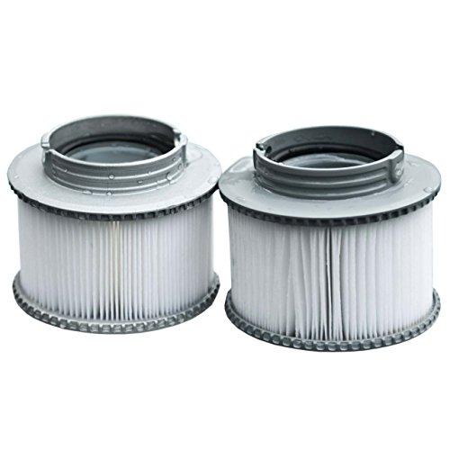 Mendler 2X Wasserfilter für Whirlpool MSpa HWC-A62 Ersatzfilter Filterkartusche Zubehör