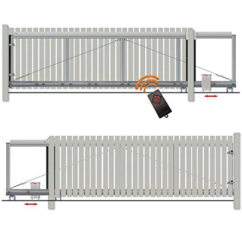 BAUER - Schiebetor Bausatz H140 B420 mit E-Antrieb Silbergrau
